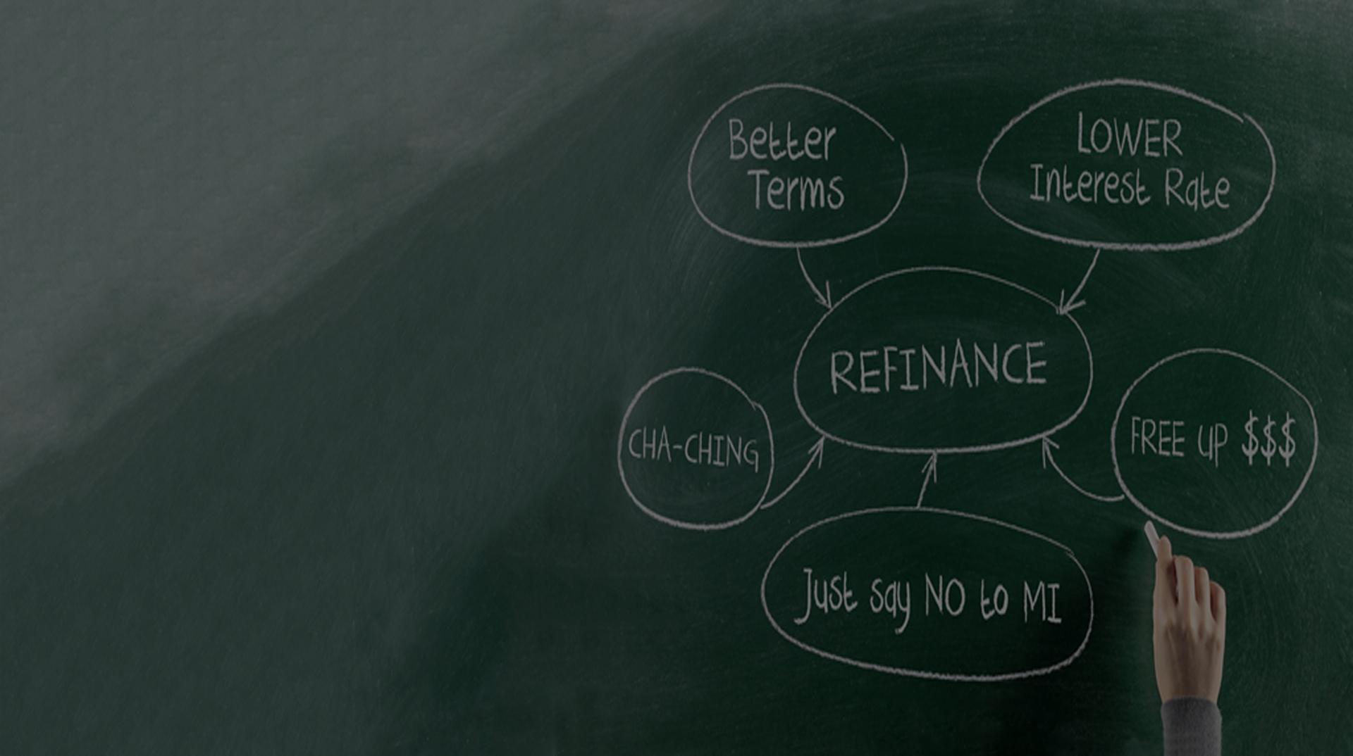Refinance Mortgage - Mortgage Refinance - Refinance ...